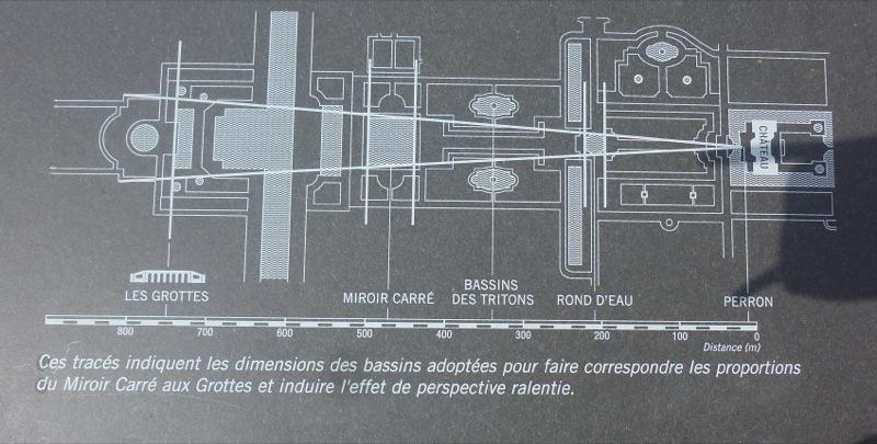 Extrait d'un panneau explicatif du parc de Vaux le Vicomte